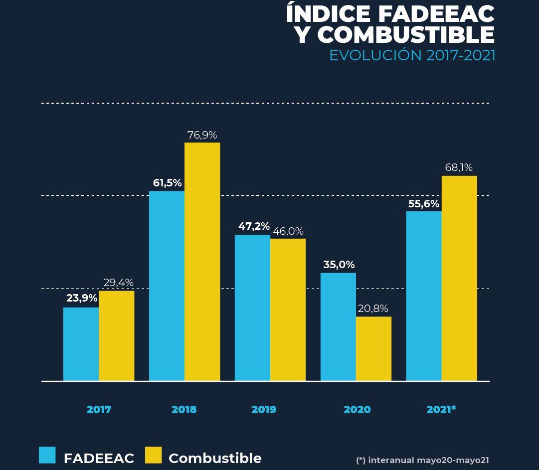 FADEEAC_FirmaMesa de trabajo 4 copia 3-8