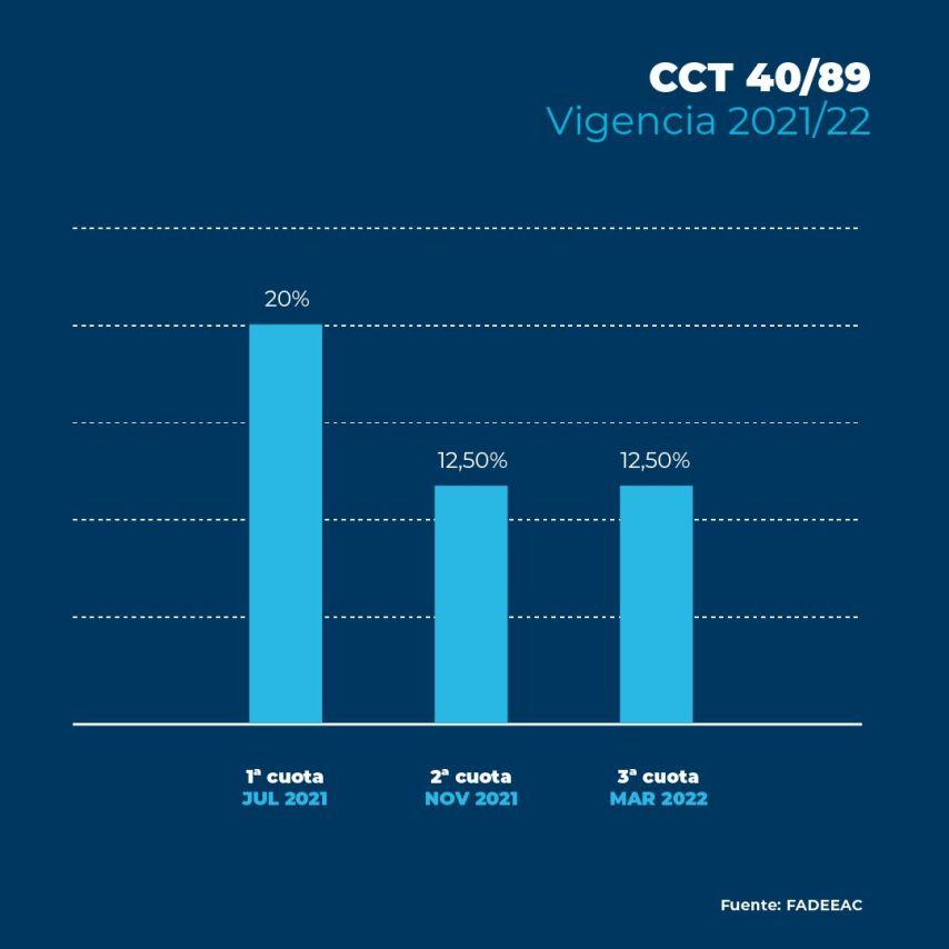 FADEEAC_indice_costos_septiembre4_feed